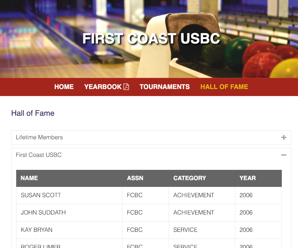 Screenshot of First Coast USBC website Hall of Fame page