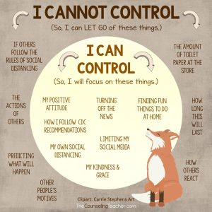 Original - What I Can and Can't Control