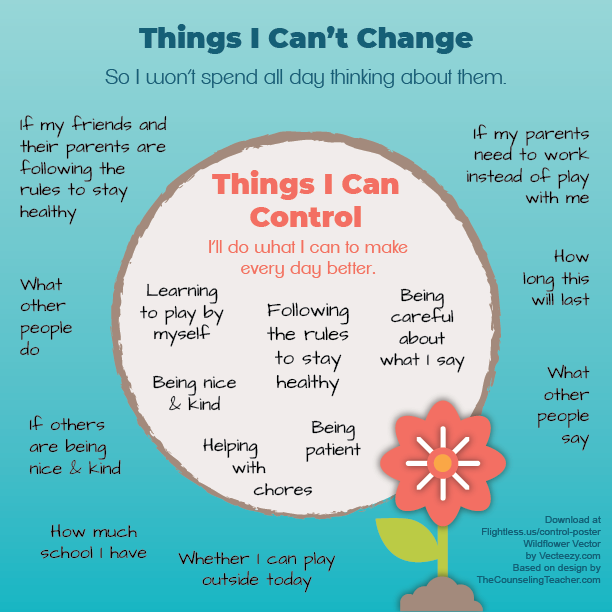 Graphic - What Kids Can and Can't Control